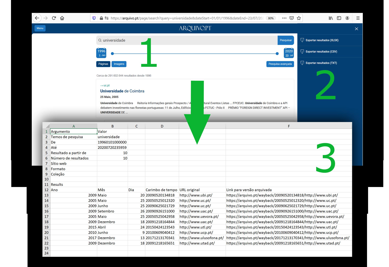 Exportação de resultados do Arquivo.pt em Excel