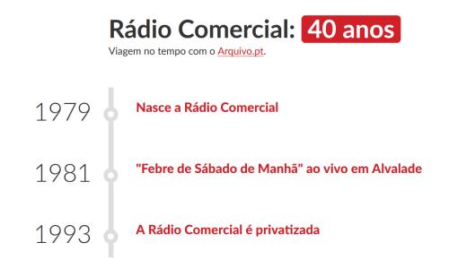 Rádio Comercial 40 anos - Linha do tempo