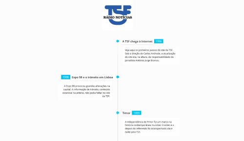 Rádio TSF - 30 anos - Linha do tempo